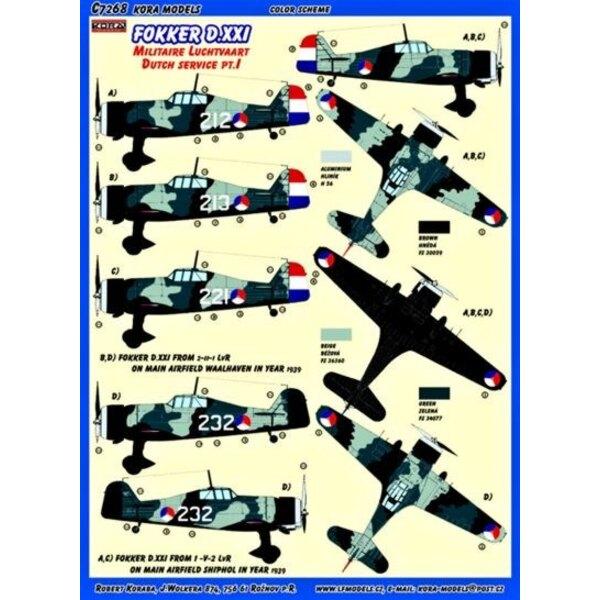 Fokker D.XXI Conv.Set (Dutch service, part 1)