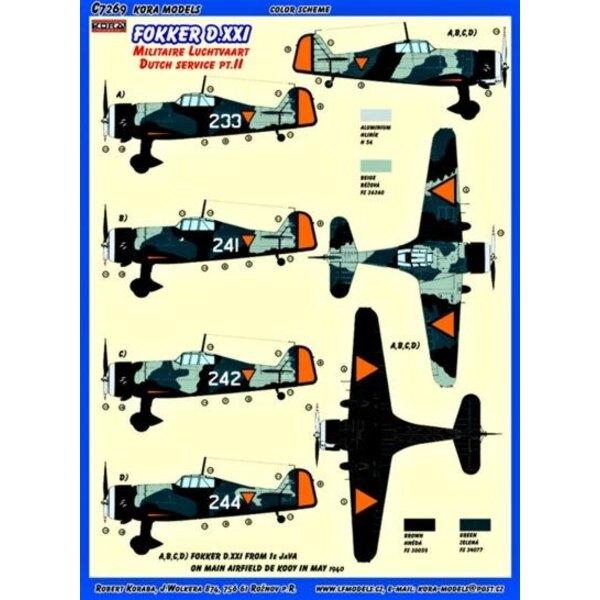Fokker D.XXI Conv.Set (Dutch service, part 2)